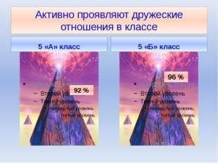 Активно проявляют дружеские отношения в классе 5 «А» класс 5 «Б» класс 92 % 9
