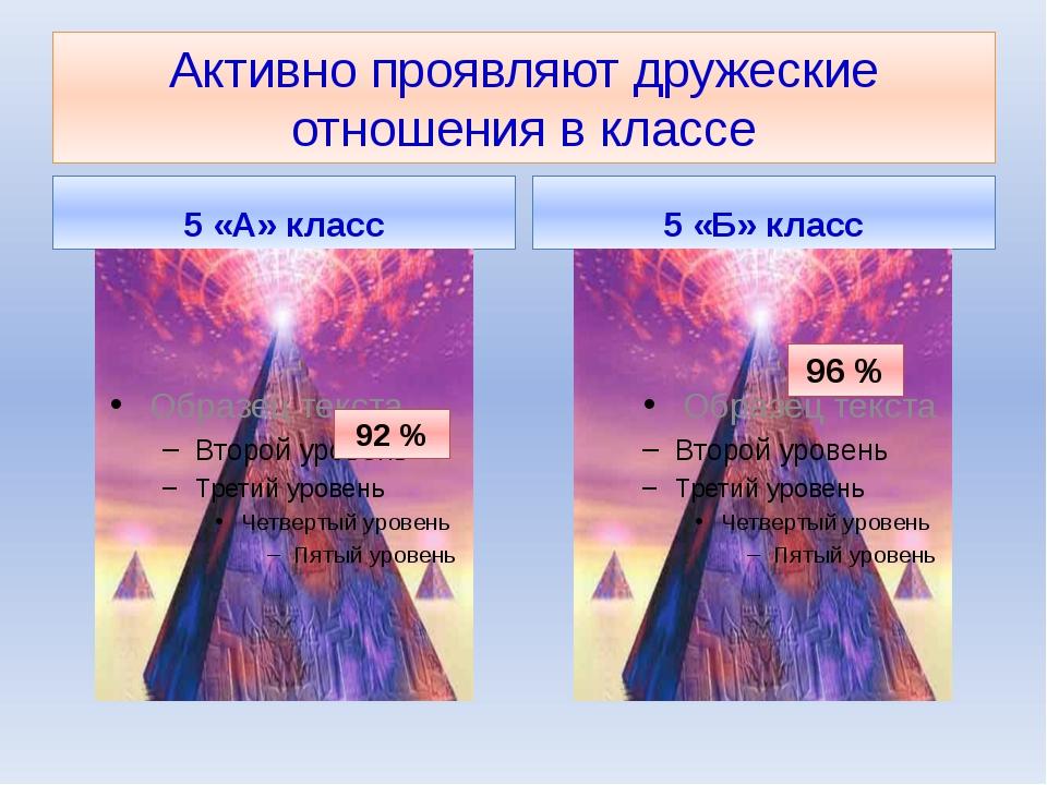 Активно проявляют дружеские отношения в классе 5 «А» класс 5 «Б» класс 92 % 9...
