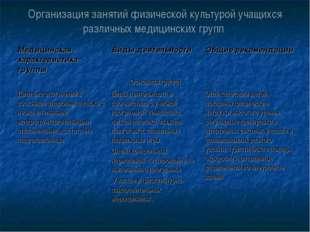 Организация занятий физической культурой учащихся различных медицинских групп