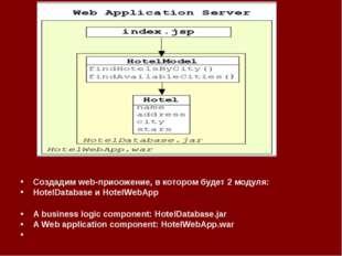 Создадим web-приоожение, в котором будет 2 модуля: HotelDatabase и HotelWebA