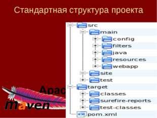 Стандартная структура проекта