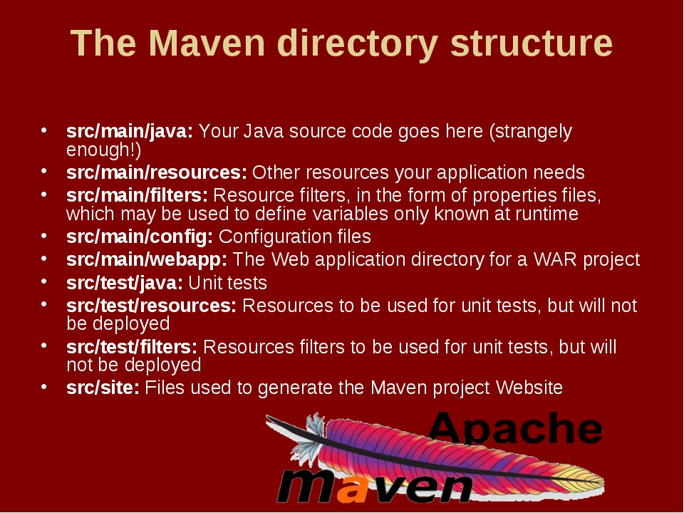 The Maven directory structure src/main/java: Your Java source code goes here...