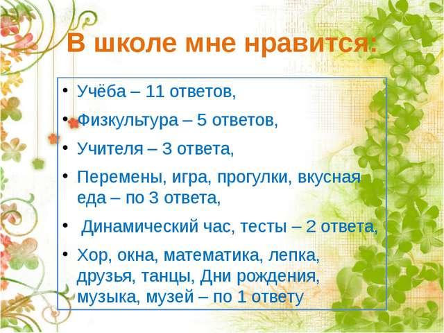 В школе мне нравится: Учёба – 11 ответов, Физкультура – 5 ответов, Учителя –...