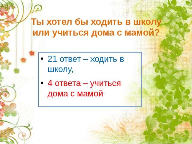 Ты хотел бы ходить в школу или учиться дома с мамой? 21 ответ – ходить в шко...