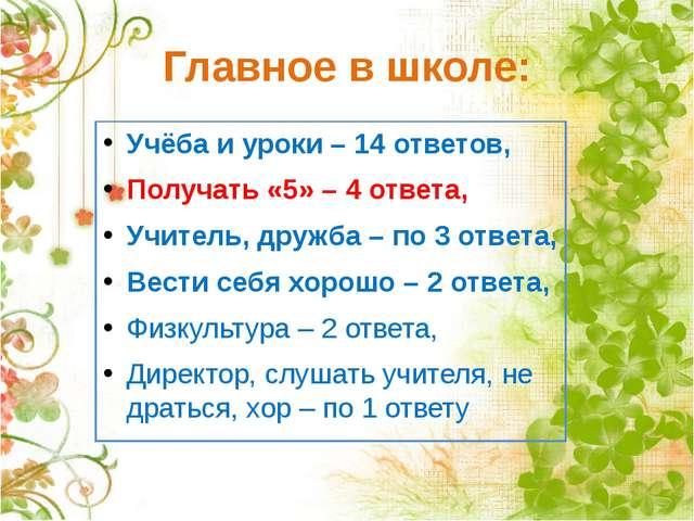 история и ответы на украинском языке для 5 класса