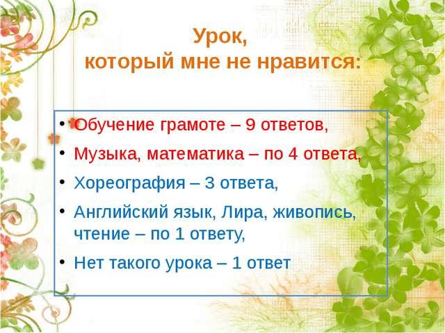 Урок, который мне не нравится: Обучение грамоте – 9 ответов, Музыка, математи...