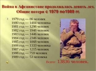 1979 год — 86 человек 1980 год — 1484 человека 1981 год — 1298 человек 1982 г