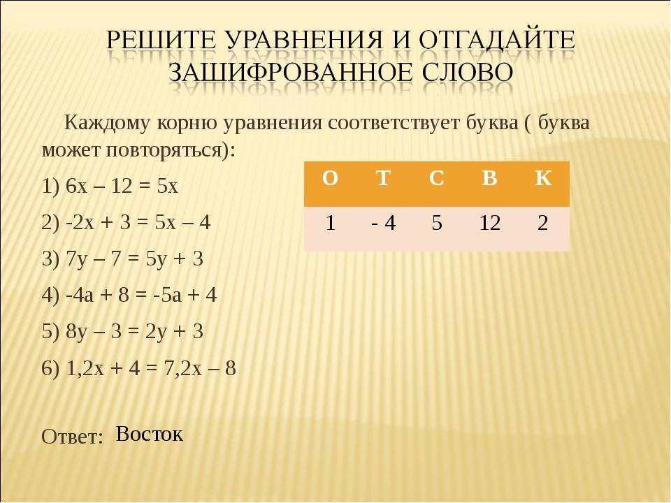 Каждому корню уравнения соответствует буква ( буква может повторяться): 1) 6...