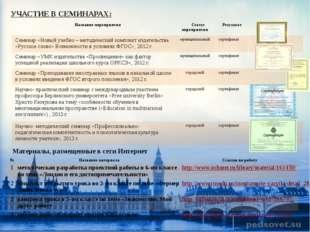 УЧАСТИЕ В СЕМИНАРАХ: Материалы, размещенные в сети Интернет Название мероприя
