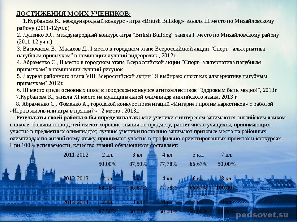 ДОСТИЖЕНИЯ МОИХ УЧЕНИКОВ: Курбанова К., международный конкурс - игра «British...