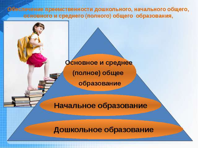 Обеспечение преемственности дошкольного, начального общего, основного и средн...