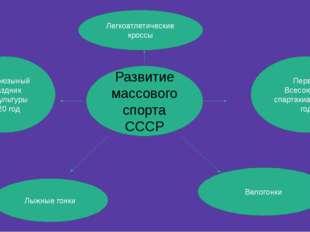 Развитие массового спорта СССР Легкоатлетические кроссы Всесоюзыный праздник