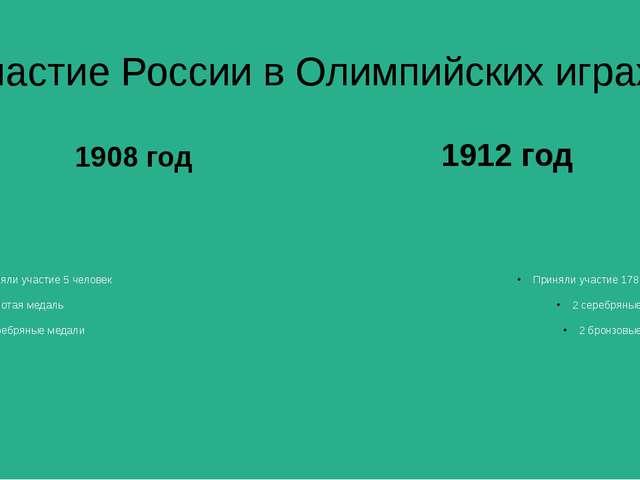 Участие России в Олимпийских играх 1908 год Приняли участие 5 человек 1 золот...