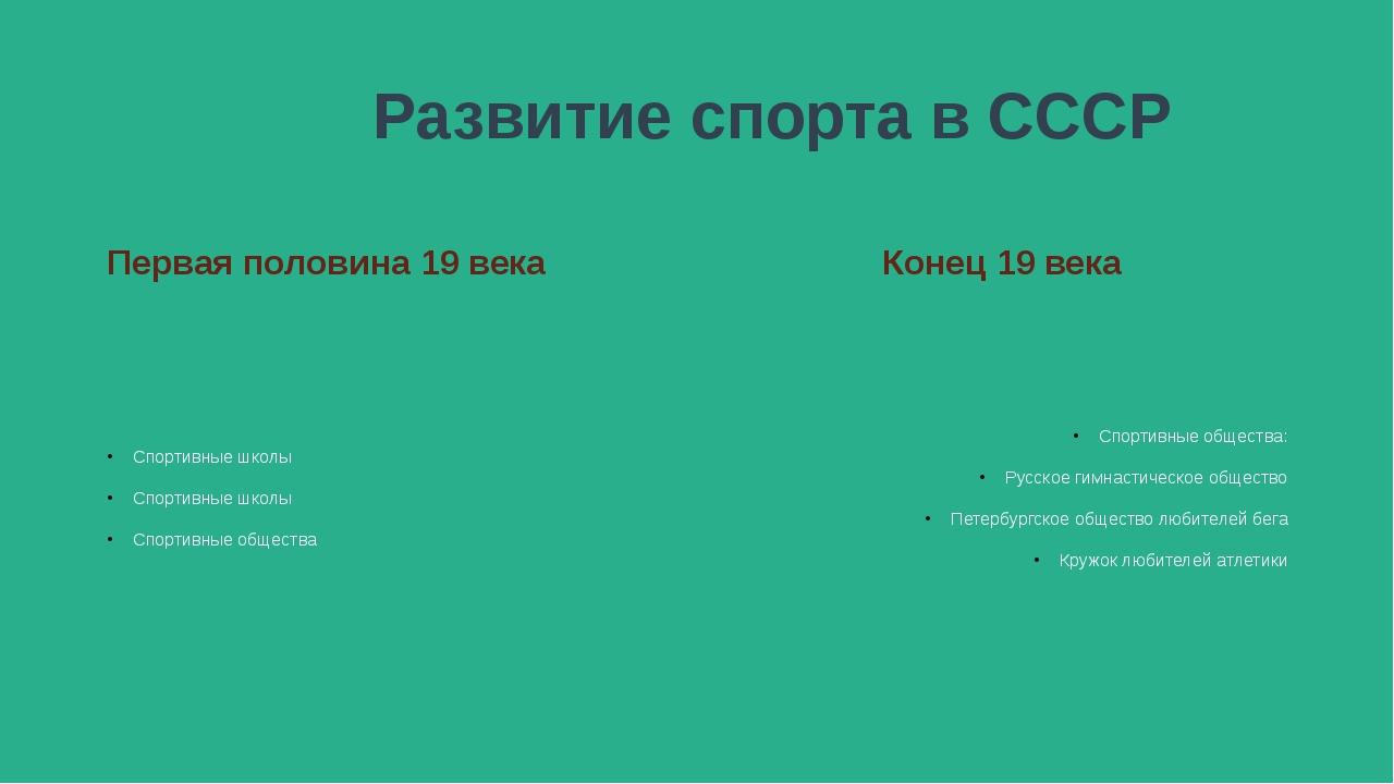 Развитие спорта в СССР Первая половина 19 века Спортивные школы Спортивные шк...