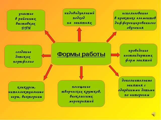 индивидуальный подход на занятиях Формы работы создание детских портфолио ко...
