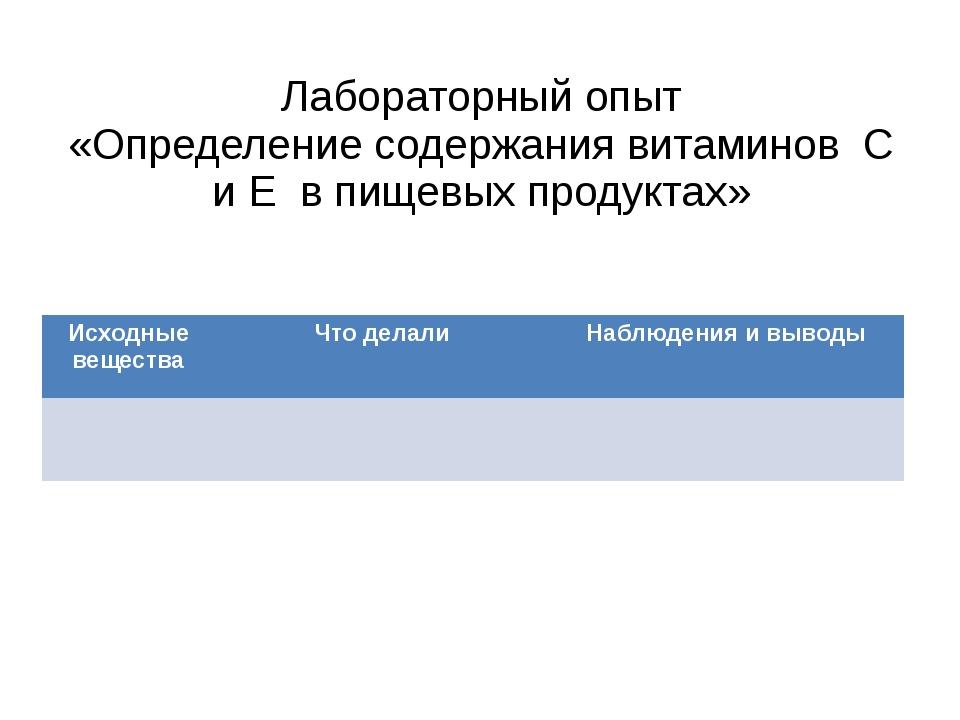 Лабораторный опыт «Определение содержания витаминов С и Е в пищевых продуктах...