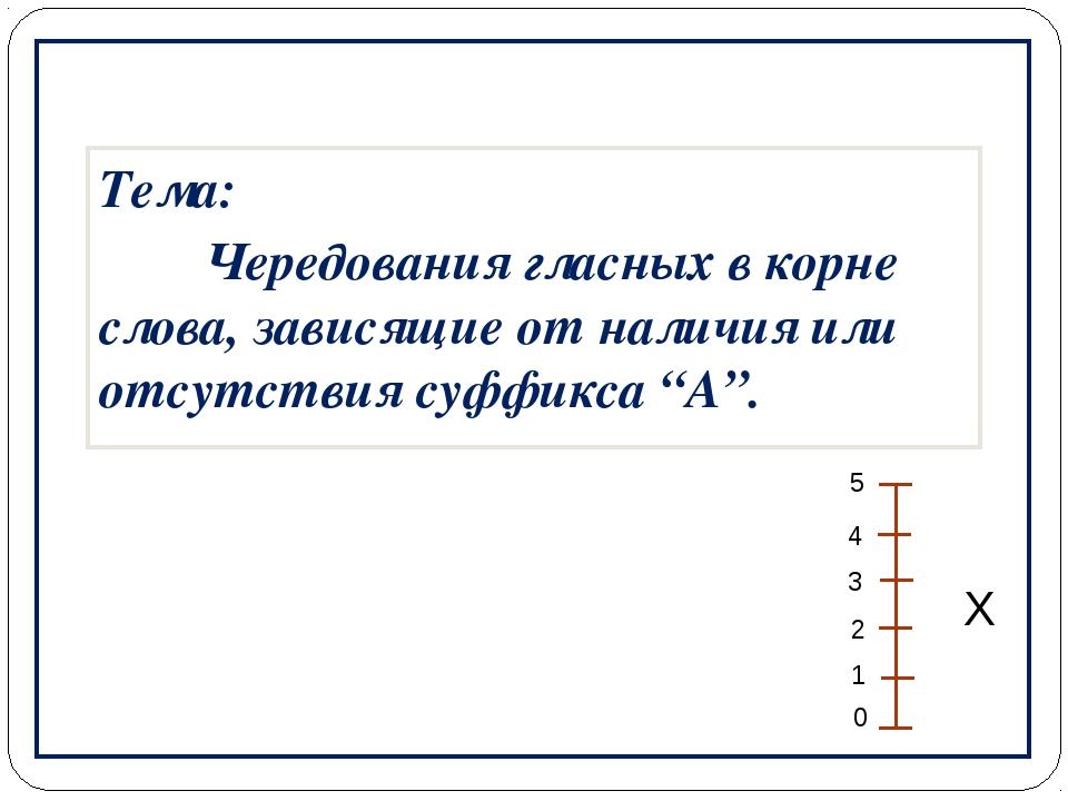 Тема: Чередования гласных в корне слова, зависящие от наличия или отсутстви...