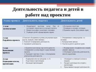 Деятельность педагога и детей в работе над проектом Этапы проектаДеятельност