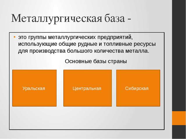Металлургическая база - это группы металлургических предприятий, использующие...