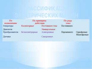 КЛАССИФИКАЦИЯ ЭЛЕКТРИЧЕСКИХ МАШИН По назначению  По принципу действия  По р