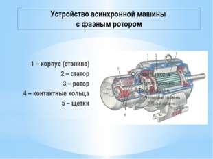 Устройство асинхронной машины с фазным ротором 1 – корпус (станина) 2 – стато