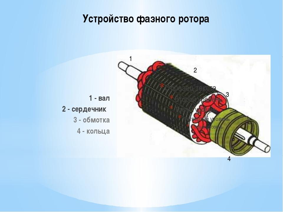 Устройство фазного ротора 1 - вал 2 - сердечник 3 - обмотка 4 - кольца 1 2 3 4