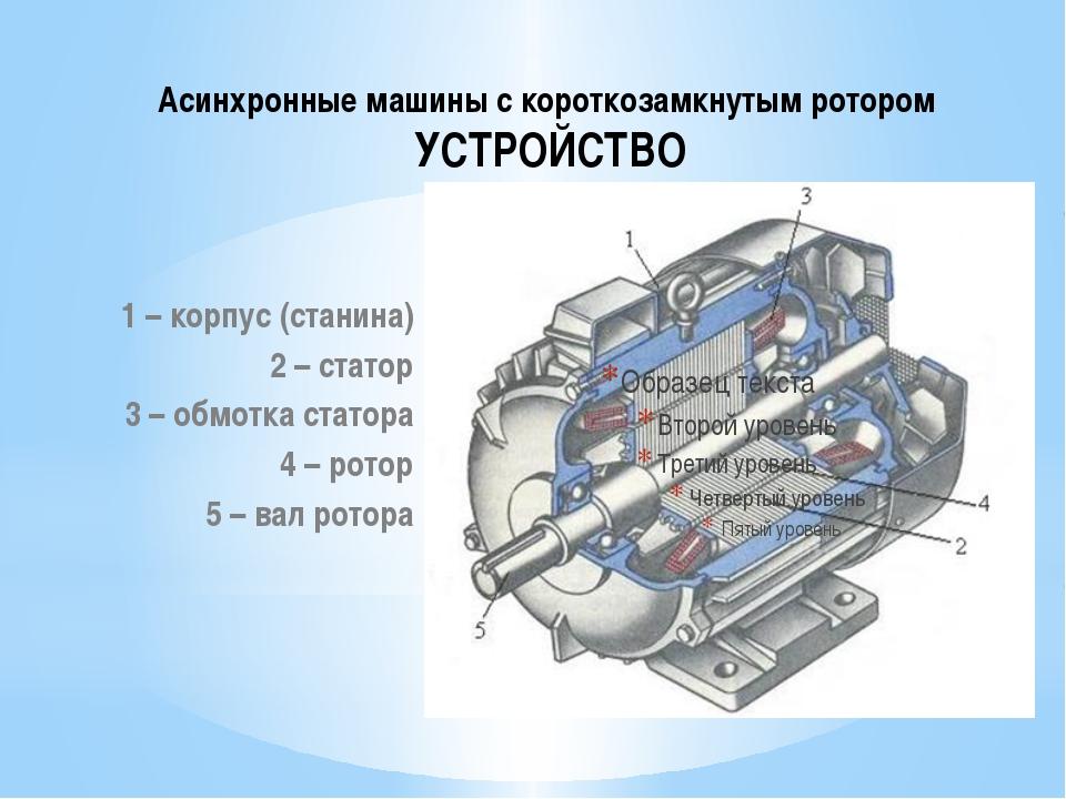 Асинхронные машины с короткозамкнутым ротором УСТРОЙСТВО 1 – корпус (станина)...