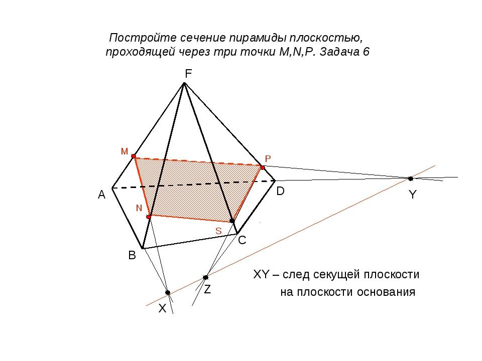 Постройте сечение пирамиды плоскостью, проходящей через три точки M,N,P. Зада...