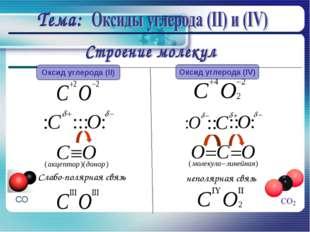Оксид углерода (IV) СО Оксид углерода (II) Слабо-полярная связь неполярная св