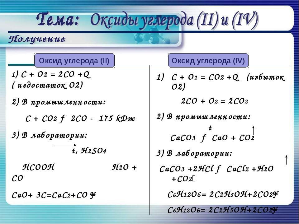 1) С + О2 = 2СО +Q ( недостаток О2) 2) В промышленности: С + СО2 → 2СО - 175...