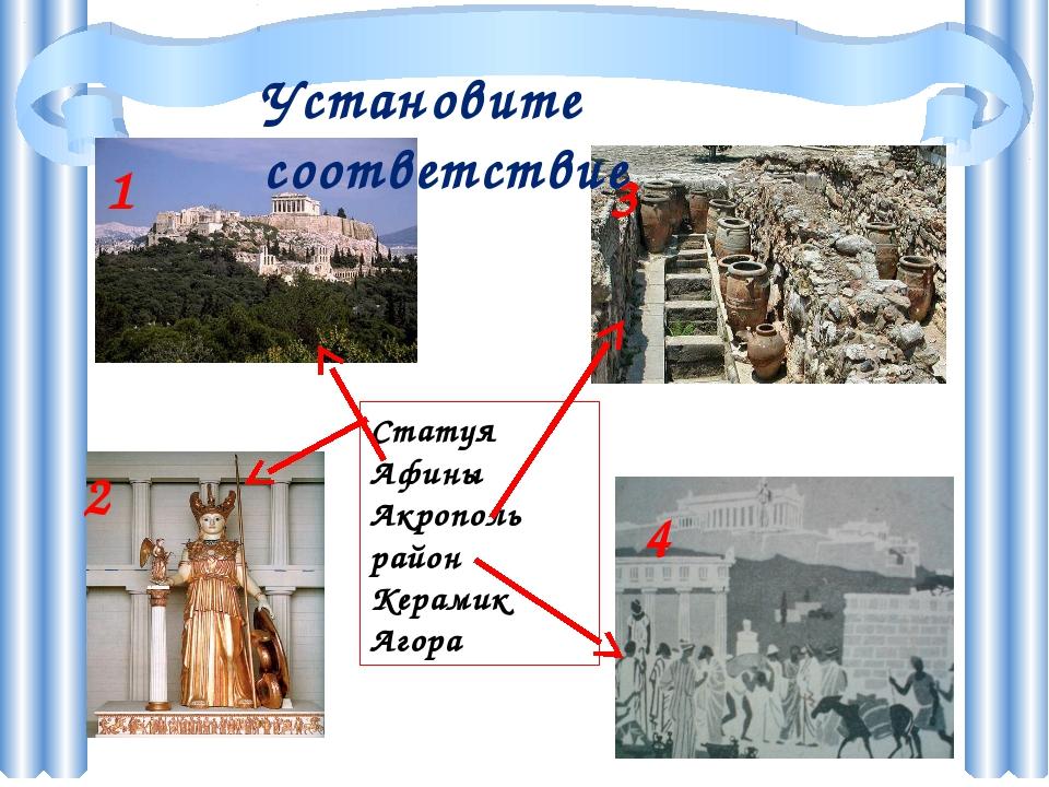 1 2 3 4 Установите соответствие Статуя Афины Акрополь район Керамик Агора