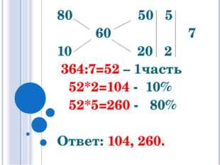 80 50 5 60 7 10 20 2 364:7=52 – 1часть 52*2=104 - 10% 52*5=260 - 80%  Ответ