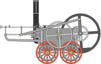 http://upload.wikimedia.org/wikipedia/commons/thumb/2/27/Locomotive_trevithick.svg/200px-Locomotive_trevithick.svg.png