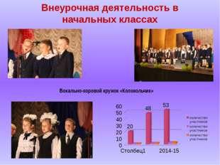 Внеурочная деятельность в начальных классах Вокально-хоровой кружок «Колоколь