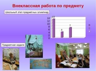 Внеклассная работа по предмету Школьный этап предметных олимпиад Предметная н