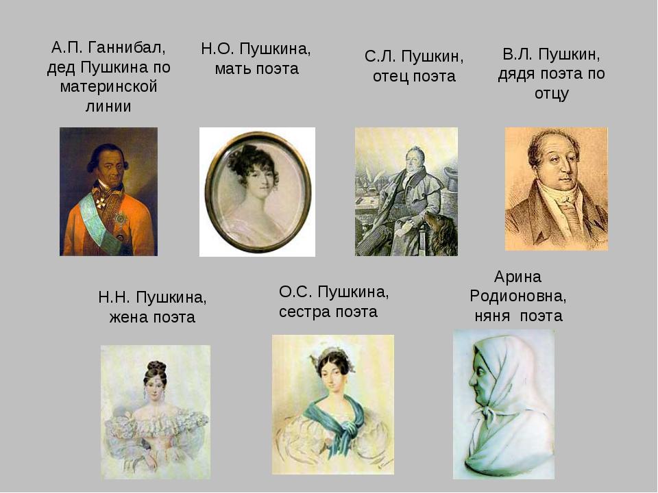 А.П. Ганнибал, дед Пушкина по материнской линии Н.О. Пушкина, мать поэта С.Л....