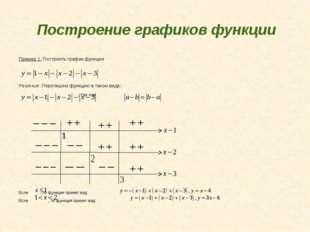 Построение графиков функции Пример 1. Построить график функции Решение. Переп