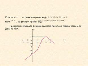 Если , то функция примет вид: Если , то функция примет вид: На каждом интерв