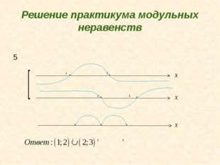 Решение практикума модульных неравенств 5 1 2 2 3 1 2 3