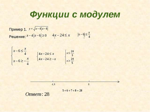 Функции с модулем Пример 1. Решение: ; ;