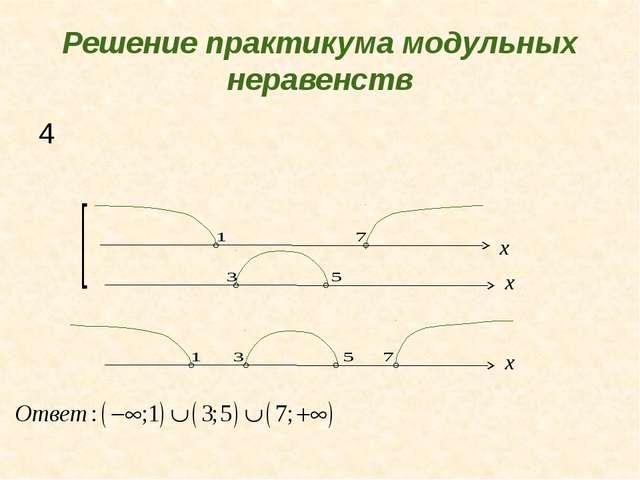 Решение практикума модульных неравенств 4
