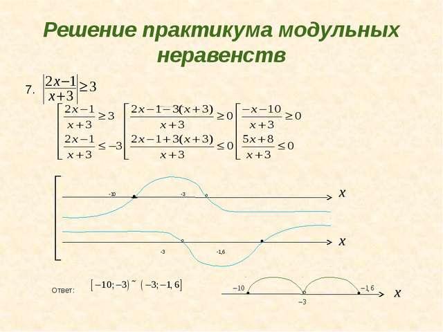 Решение практикума модульных неравенств 7. -10 -3 -3 -1,6 Ответ: