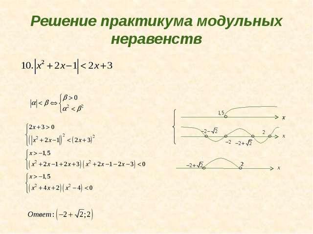 Решение практикума модульных неравенств