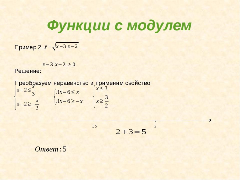 Функции с модулем Пример 2 Решение: Преобразуем неравенство и применим свойст...
