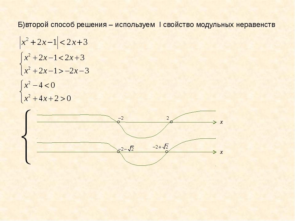 Б)второй способ решения – используем I свойство модульных неравенств