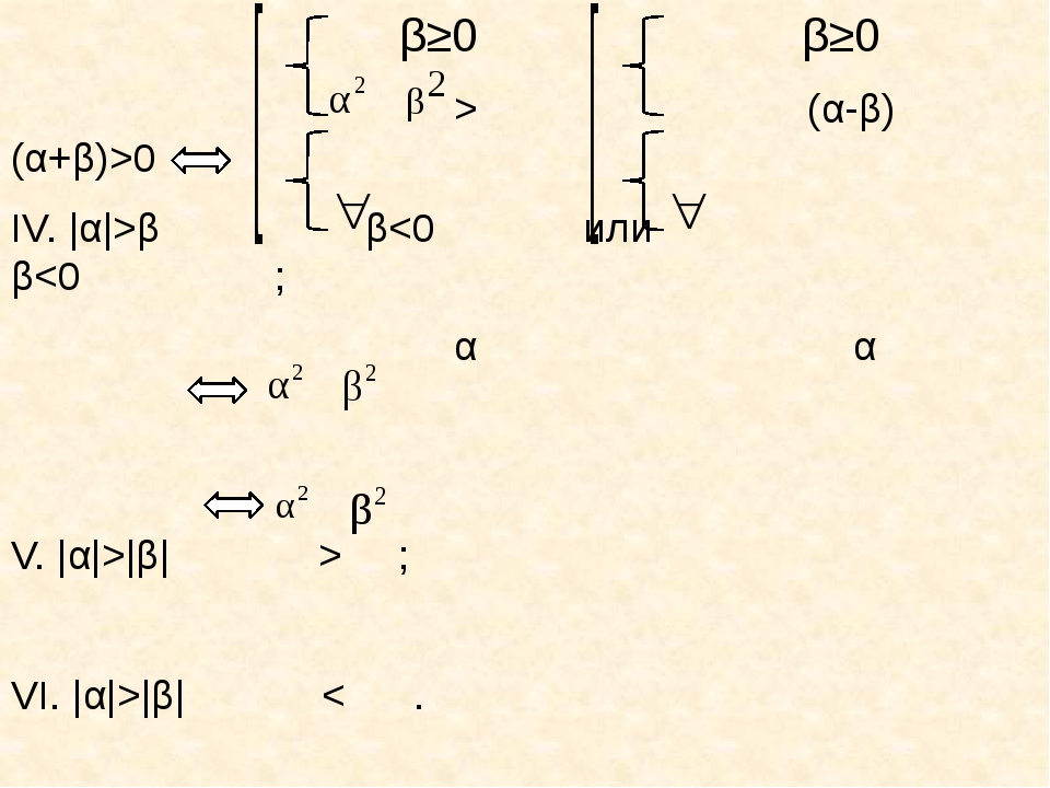 β≥0 β≥0 > (α-β)(α+β)>0 IV.  α >β β ; VI.  α > β  < .