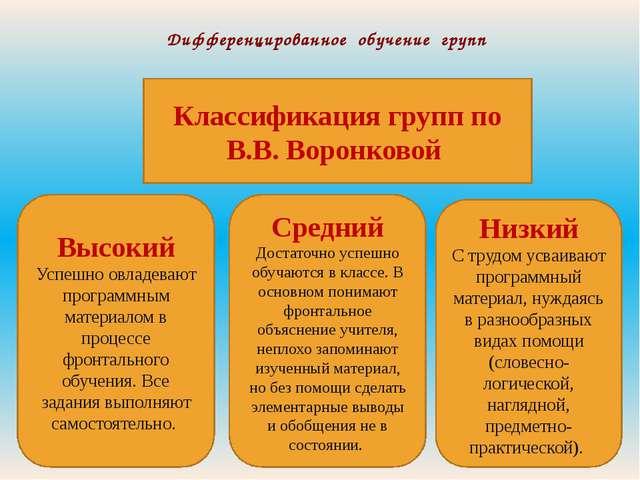 Дифференцированное обучение групп Классификация групп по В.В. Воронковой Низк...