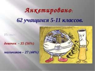 Анкетировано: 62 учащихся 5-11 классов. Из них: девочек - 35 (56%) мальчиков