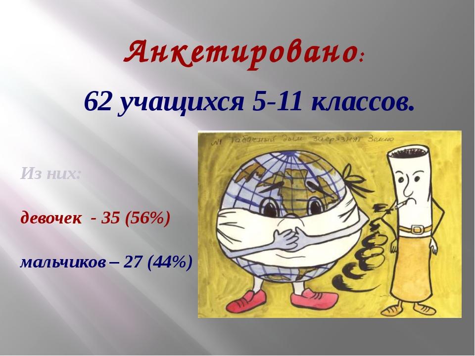 Анкетировано: 62 учащихся 5-11 классов. Из них: девочек - 35 (56%) мальчиков...