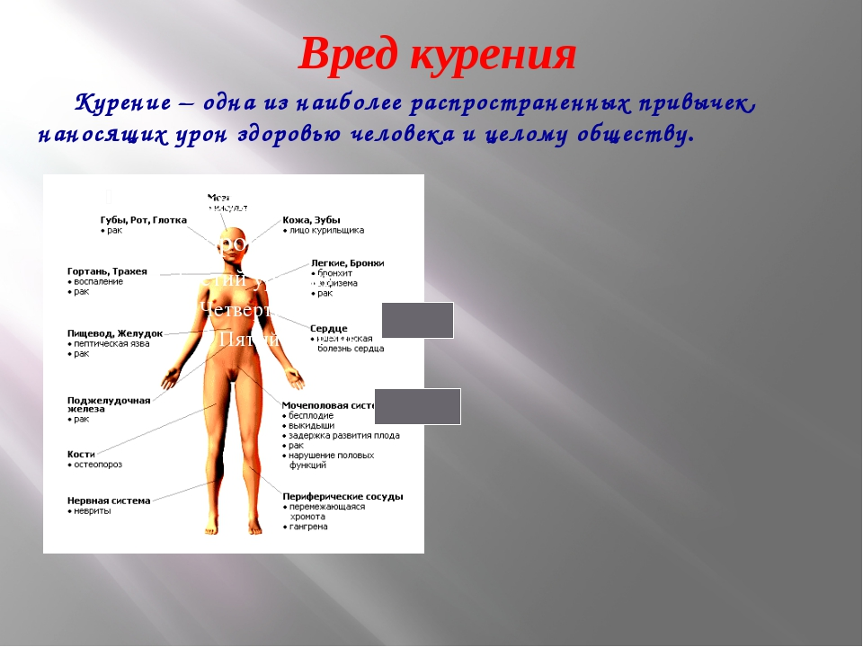 Вред курения Курение – одна из наиболее распространенных привычек, наносящих...